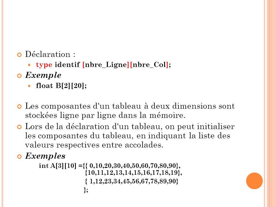 Déclaration : type identif [nbre_Ligne][nbre_Col]; Exemple. float B[2][20];